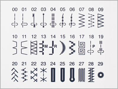 Máquina de costura 2030QDC com 30 tipos de pontos