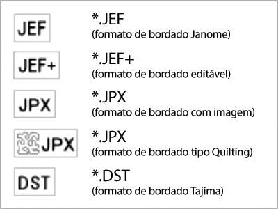 Formatos de arquivo de bordado compatíveis MC500E