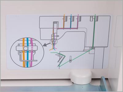 quadro ilustrativo da passagem das linhas 2000cpx